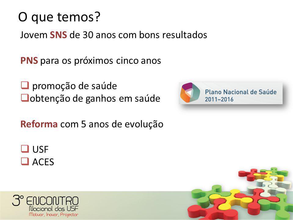 Jovem SNS de 30 anos com bons resultados PNS para os próximos cinco anos  promoção de saúde  obtenção de ganhos em saúde Reforma com 5 anos de evolu