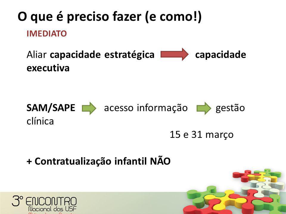 O que é preciso fazer (e como!) IMEDIATO Aliar capacidade estratégica capacidade executiva SAM/SAPE acesso informação gestão clínica 15 e 31 março + Contratualização infantil NÃO