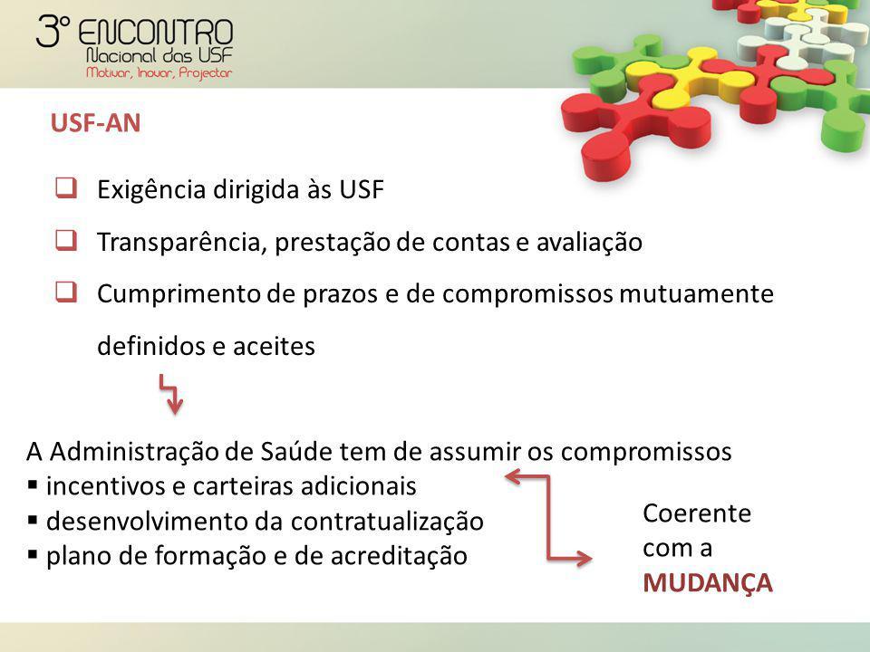  Exigência dirigida às USF  Transparência, prestação de contas e avaliação  Cumprimento de prazos e de compromissos mutuamente definidos e aceites