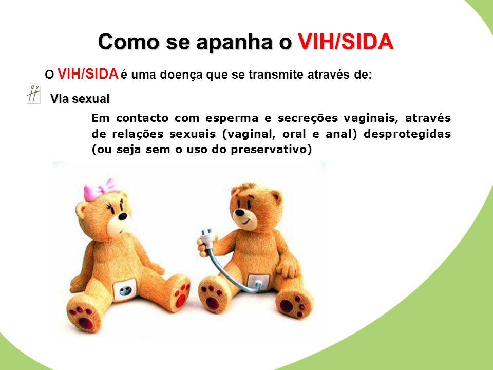 Via sexual Via sexual Como se apanha o VIH/SIDA : O VIH/SIDA é uma doença que se transmite através de: Em contacto com esperma e secreções vaginais, a