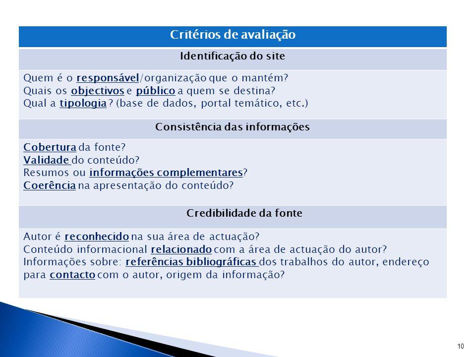 10 Critérios de avaliação Identificação do site Quem é o responsável/organização que o mantém.