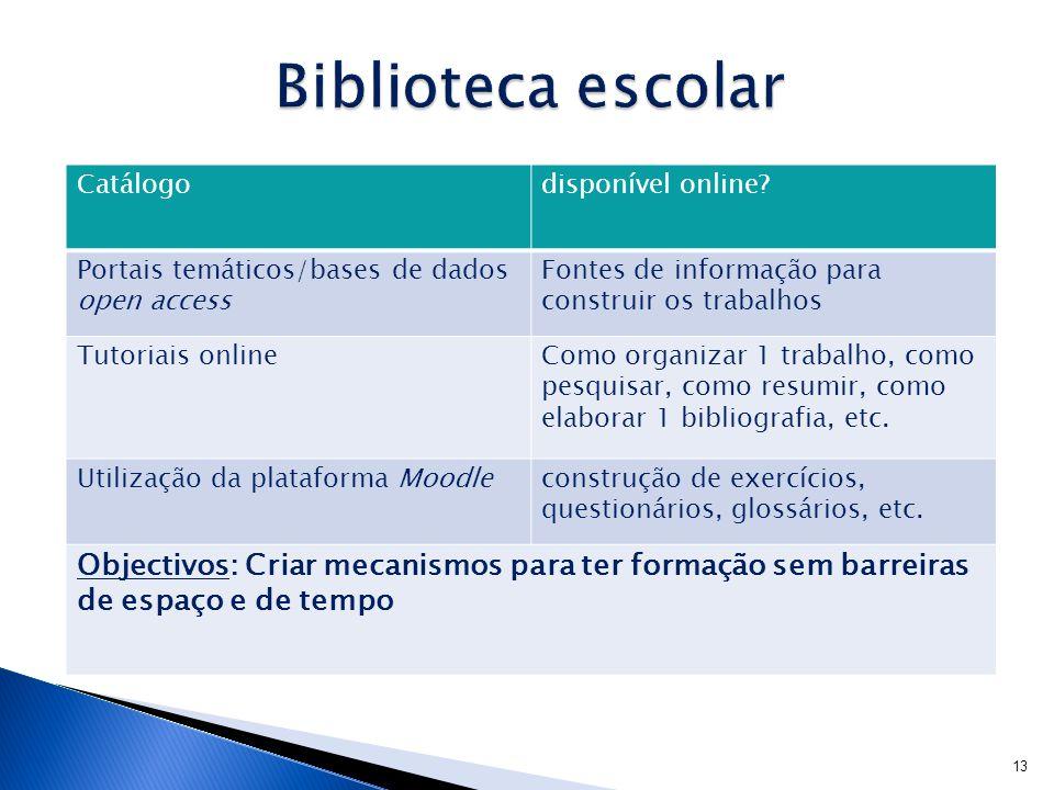 13 Catálogodisponível online.