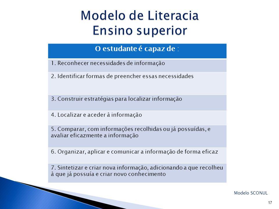 O estudante é capaz de : 1.Reconhecer necessidades de informação 2.