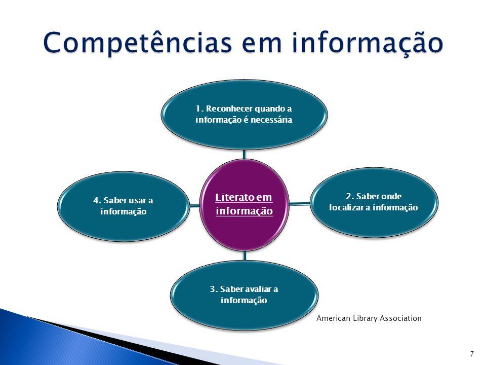Literato em informação 1.Reconhecer quando a informação é necessária 2.