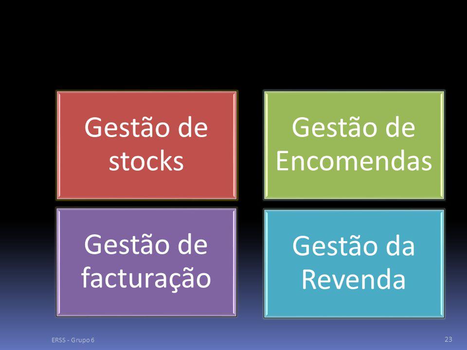 ERSS - Grupo 6 23 Gestão de stocks Gestão de Encomendas Gestão de facturação Gestão da Revenda