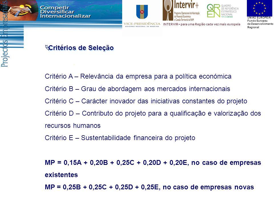UNIÃO EUROPEIA Fundo Europeu de Desenvolvimento Regional INTERVIR+ para uma Região cada vez mais europeia  Critérios de Seleção Critério A – Relevância da empresa para a política económica Critério B – Grau de abordagem aos mercados internacionais Critério C – Carácter inovador das iniciativas constantes do projeto Critério D – Contributo do projeto para a qualificação e valorização dos recursos humanos Critério E – Sustentabilidade financeira do projeto MP = 0,15A + 0,20B + 0,25C + 0,20D + 0,20E, no caso de empresas existentes MP = 0,25B + 0,25C + 0,25D + 0,25E, no caso de empresas novas