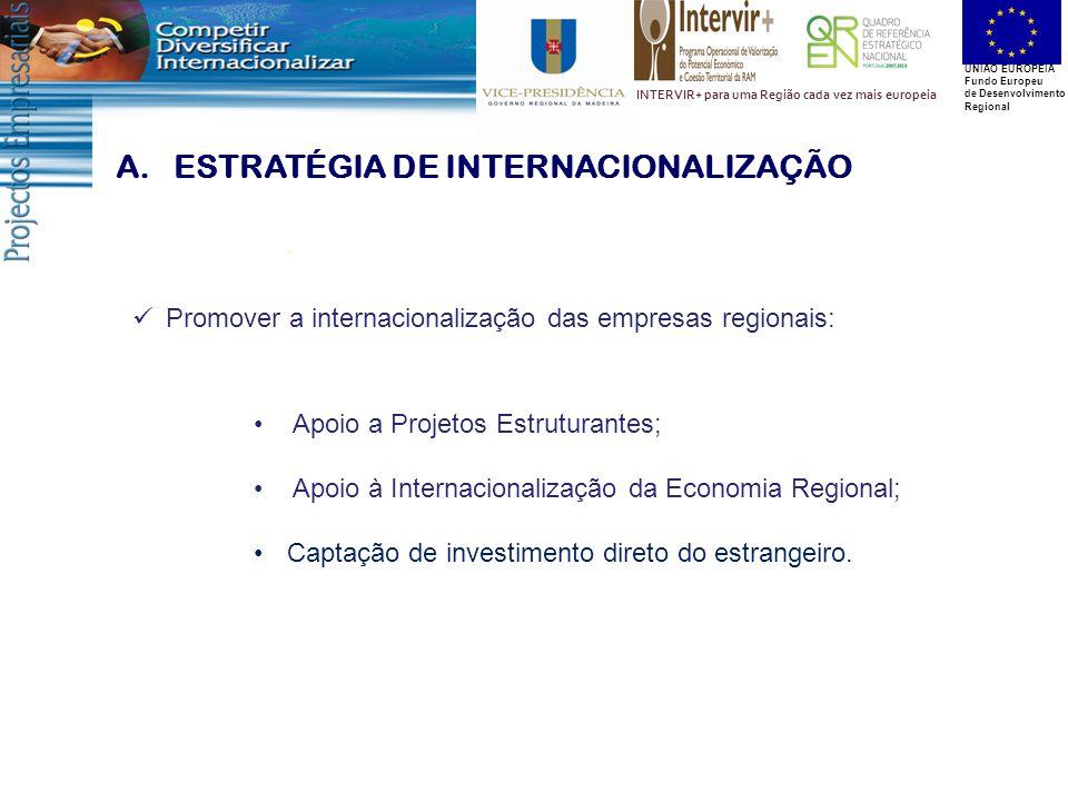 UNIÃO EUROPEIA Fundo Europeu de Desenvolvimento Regional INTERVIR+ para uma Região cada vez mais europeia Apoio a Projetos Estruturantes; Apoio à Inte
