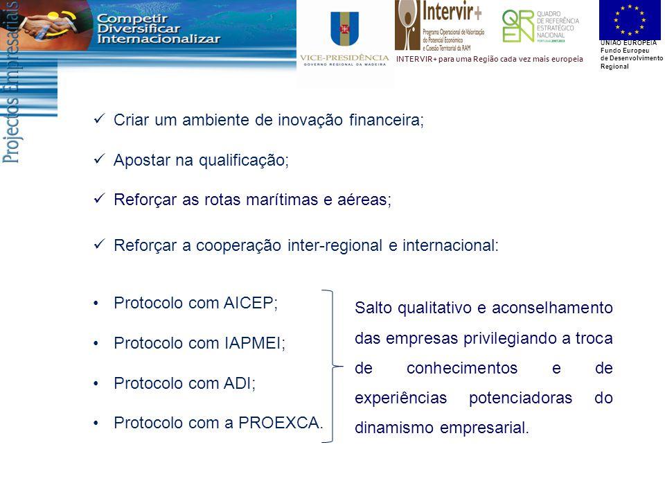 UNIÃO EUROPEIA Fundo Europeu de Desenvolvimento Regional INTERVIR+ para uma Região cada vez mais europeia Criar um ambiente de inovação financeira; Apostar na qualificação; Reforçar as rotas marítimas e aéreas; Reforçar a cooperação inter-regional e internacional: Protocolo com AICEP; Protocolo com IAPMEI; Protocolo com ADI; Protocolo com a PROEXCA.