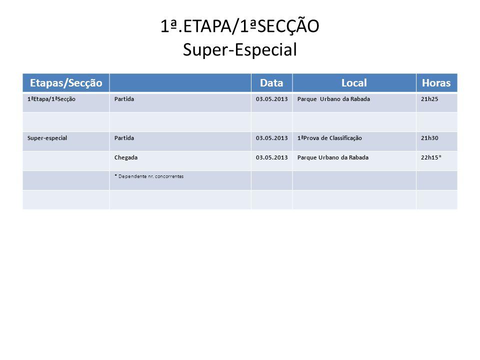 2ª.ETAPA/1ª.SECÇÃO Etapas/SecçãoDataLocalHoras 2ªETAPA/1ªSECÇÃOPartida04.05.2013Praça 25 de Abril (Pq.