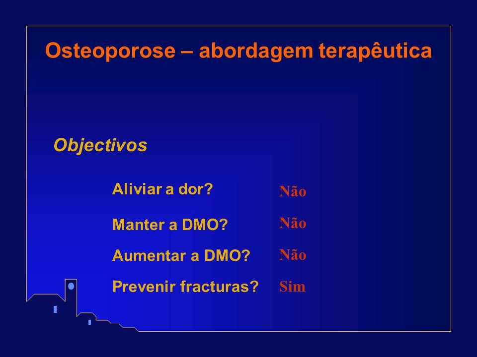 Osteoporose – abordagem terapêutica Objectivos Aliviar a dor? Não Manter a DMO? Não Aumentar a DMO? Prevenir fracturas? Não Sim