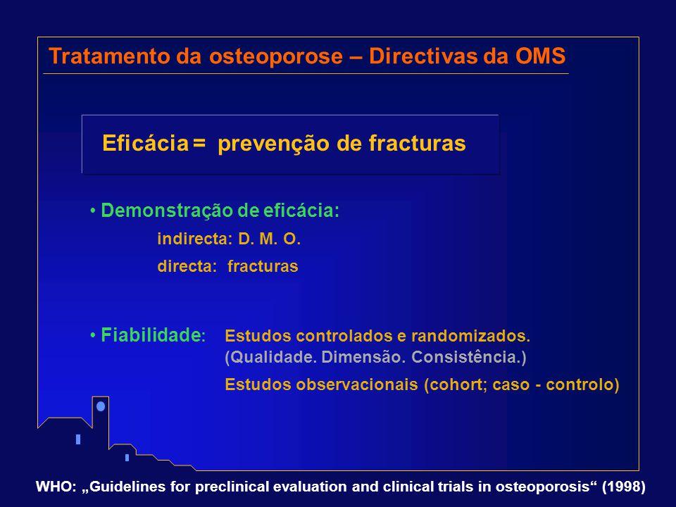 Tratamento da osteoporose – Directivas da OMS Eficácia = prevenção de fracturas Demonstração de eficácia: indirecta: D. M. O. directa: fracturas Fiabi
