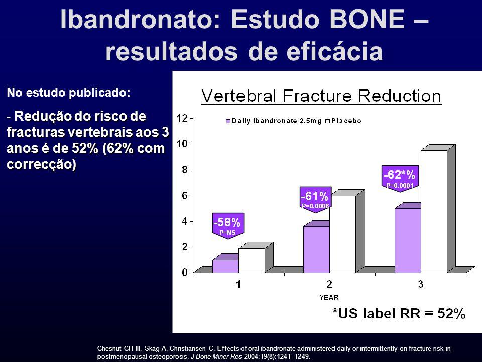 Ibandronato: Estudo BONE – resultados de eficácia No estudo publicado: edução do risco de fracturas vertebrais aos 3 anos é de 52% (62% com correcção)