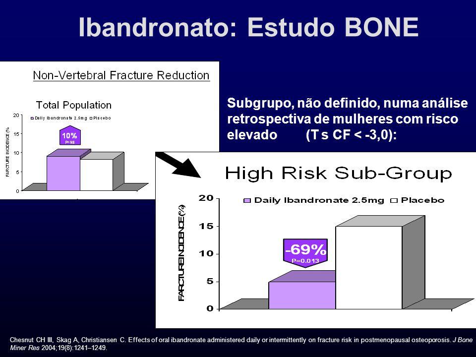 Ibandronato: Estudo BONE Subgrupo, não definido, numa análise retrospectiva de mulheres com risco elevado (T s CF < -3,0): Chesnut CH III, Skag A, Chr