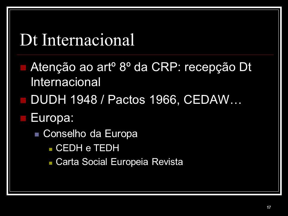 17 Dt Internacional Atenção ao artº 8º da CRP: recepção Dt Internacional DUDH 1948 / Pactos 1966, CEDAW… Europa: Conselho da Europa CEDH e TEDH Carta Social Europeia Revista