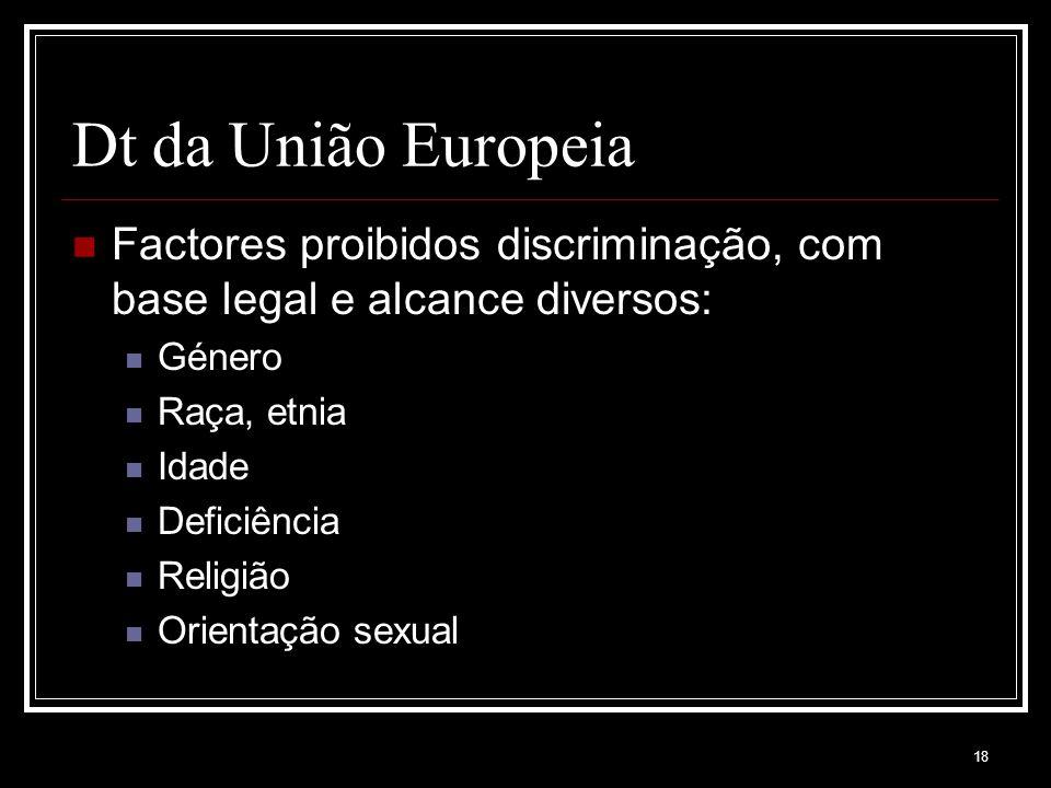 18 Dt da União Europeia Factores proibidos discriminação, com base legal e alcance diversos: Género Raça, etnia Idade Deficiência Religião Orientação sexual