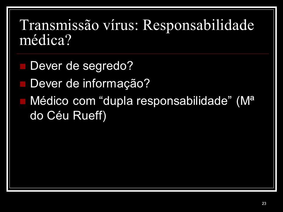 23 Transmissão vírus: Responsabilidade médica. Dever de segredo.