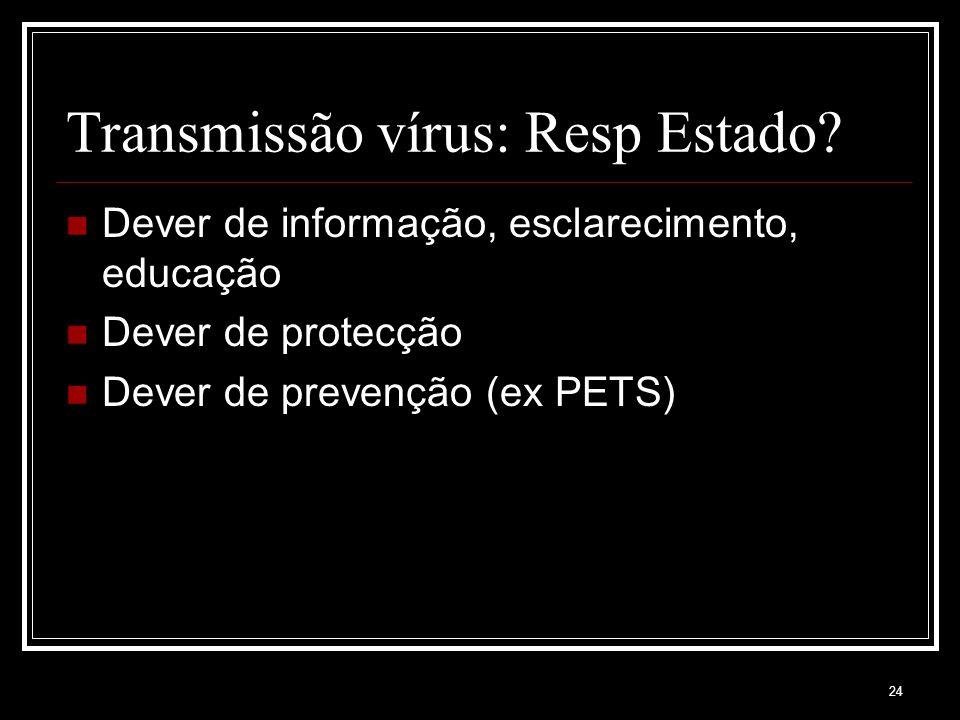 24 Transmissão vírus: Resp Estado.