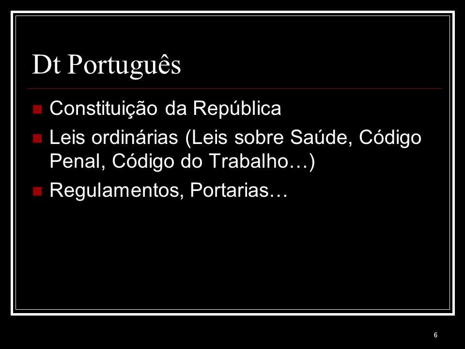 6 Dt Português Constituição da República Leis ordinárias (Leis sobre Saúde, Código Penal, Código do Trabalho…) Regulamentos, Portarias…