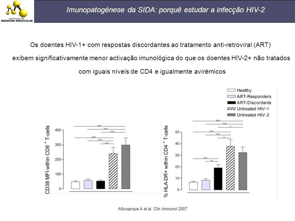 Albuqerque A et al. Clin Immunol 2007 Imunopatogénese da SIDA: porquê estudar a infecção HIV-2 Os doentes HIV-1+ com respostas discordantes ao tratame