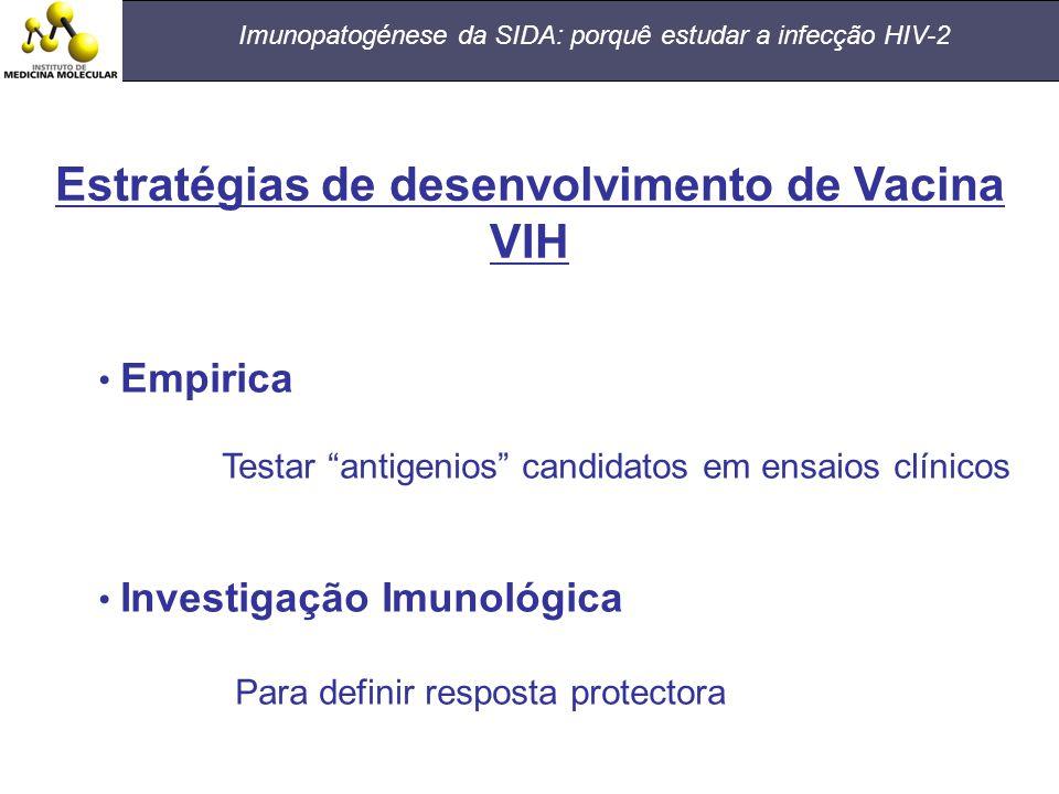 """Imunopatogénese da SIDA: porquê estudar a infecção HIV-2 Estratégias de desenvolvimento de Vacina VIH Empirica Testar """"antigenios"""" candidatos em ensai"""