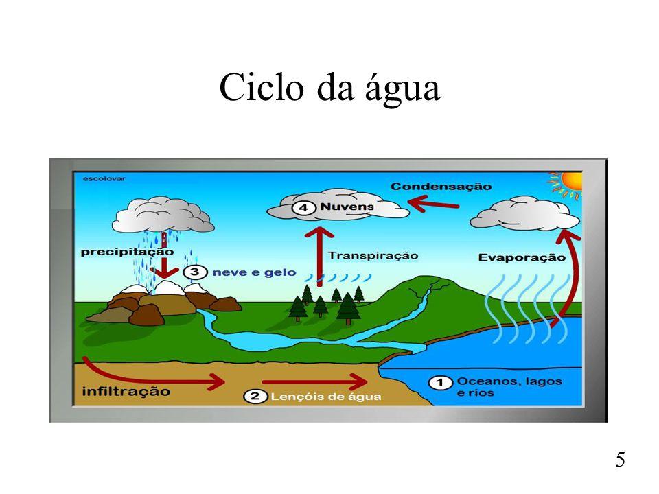 Ciclo da água 5