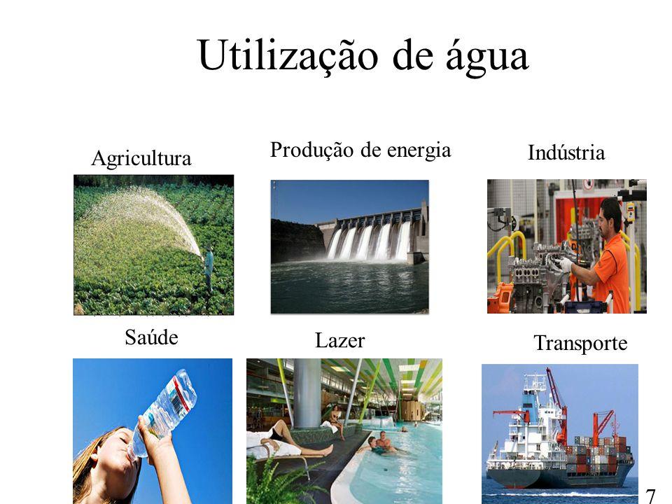Agricultura Produção de energia Utilização de água Indústria Saúde Lazer Transporte 7