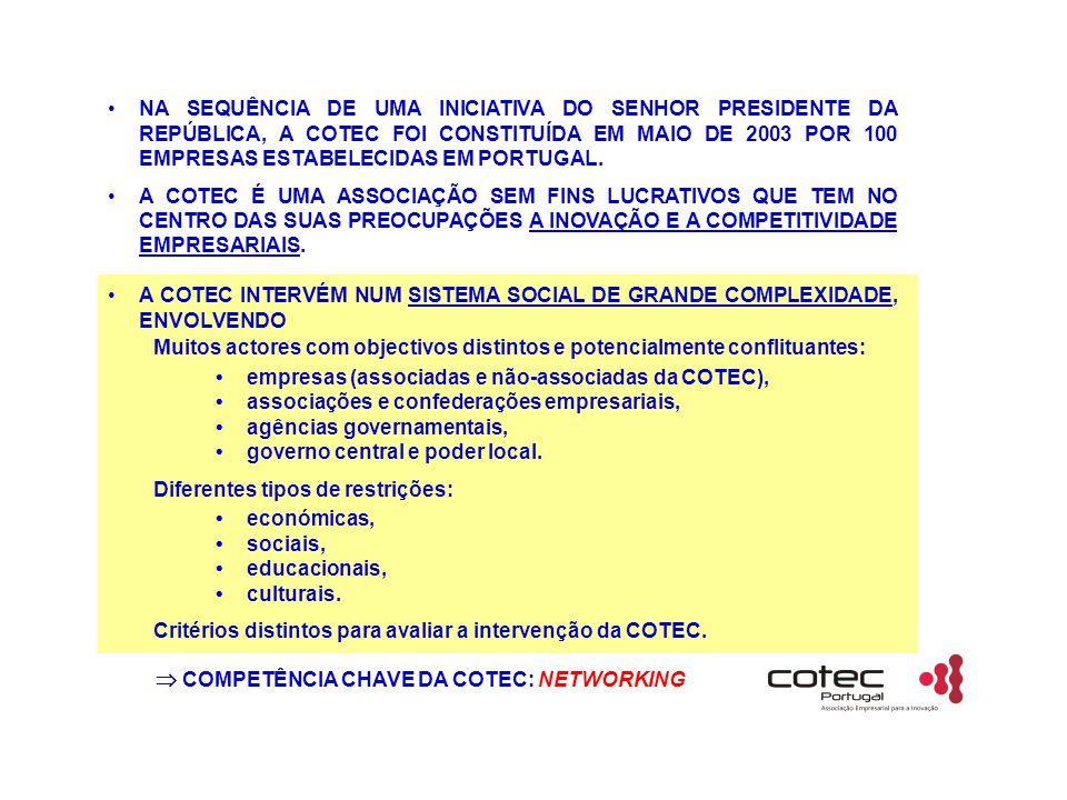 NA SEQUÊNCIA DE UMA INICIATIVA DO SENHOR PRESIDENTE DA REPÚBLICA, A COTEC FOI CONSTITUÍDA EM MAIO DE 2003 POR 100 EMPRESAS ESTABELECIDAS EM PORTUGAL.