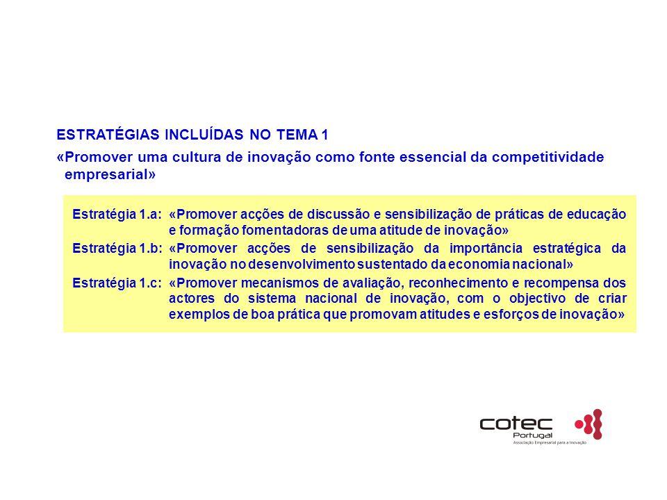 Estratégia 1.a:«Promover acções de discussão e sensibilização de práticas de educação e formação fomentadoras de uma atitude de inovação» Estratégia 1