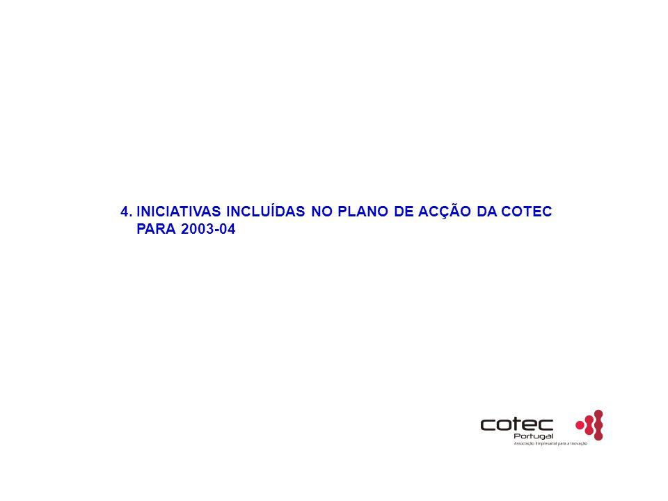 4.INICIATIVAS INCLUÍDAS NO PLANO DE ACÇÃO DA COTEC PARA 2003-04