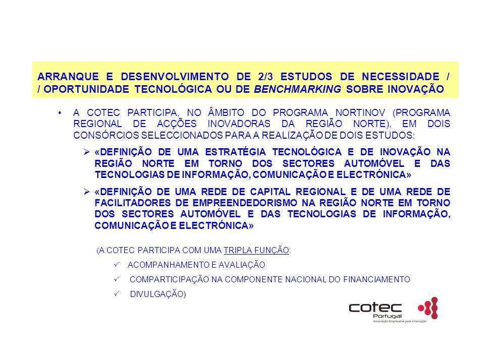 ARRANQUE E DESENVOLVIMENTO DE 2/3 ESTUDOS DE NECESSIDADE / / OPORTUNIDADE TECNOLÓGICA OU DE BENCHMARKING SOBRE INOVAÇÃO A COTEC PARTICIPA, NO ÂMBITO DO PROGRAMA NORTINOV (PROGRAMA REGIONAL DE ACÇÕES INOVADORAS DA REGIÃO NORTE), EM DOIS CONSÓRCIOS SELECCIONADOS PARA A REALIZAÇÃO DE DOIS ESTUDOS:  «DEFINIÇÃO DE UMA ESTRATÉGIA TECNOLÓGICA E DE INOVAÇÃO NA REGIÃO NORTE EM TORNO DOS SECTORES AUTOMÓVEL E DAS TECNOLOGIAS DE INFORMAÇÃO, COMUNICAÇÃO E ELECTRÓNICA»  «DEFINIÇÃO DE UMA REDE DE CAPITAL REGIONAL E DE UMA REDE DE FACILITADORES DE EMPREENDEDORISMO NA REGIÃO NORTE EM TORNO DOS SECTORES AUTOMÓVEL E DAS TECNOLOGIAS DE INFORMAÇÃO, COMUNICAÇÃO E ELECTRÓNICA» ( A COTEC PARTICIPA COM UMA TRIPLA FUNÇÃO:  ACOMPANHAMENTO E AVALIAÇÃO  COMPARTICIPAÇÃO NA COMPONENTE NACIONAL DO FINANCIAMENTO  DIVULGAÇÃO)