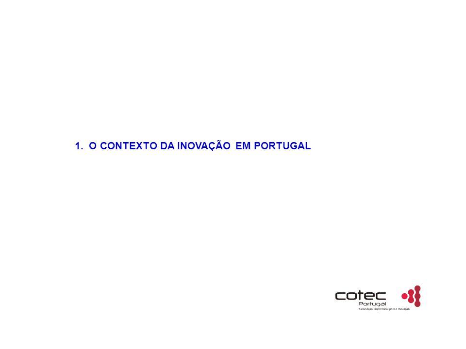 1. O CONTEXTO DA INOVAÇÃO EM PORTUGAL