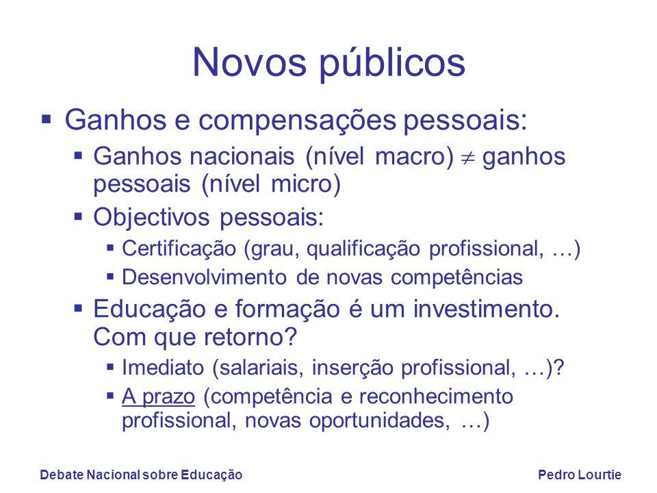 Debate Nacional sobre EducaçãoPedro Lourtie Novos públicos  Ganhos e compensações pessoais:  Ganhos nacionais (nível macro)  ganhos pessoais (nível