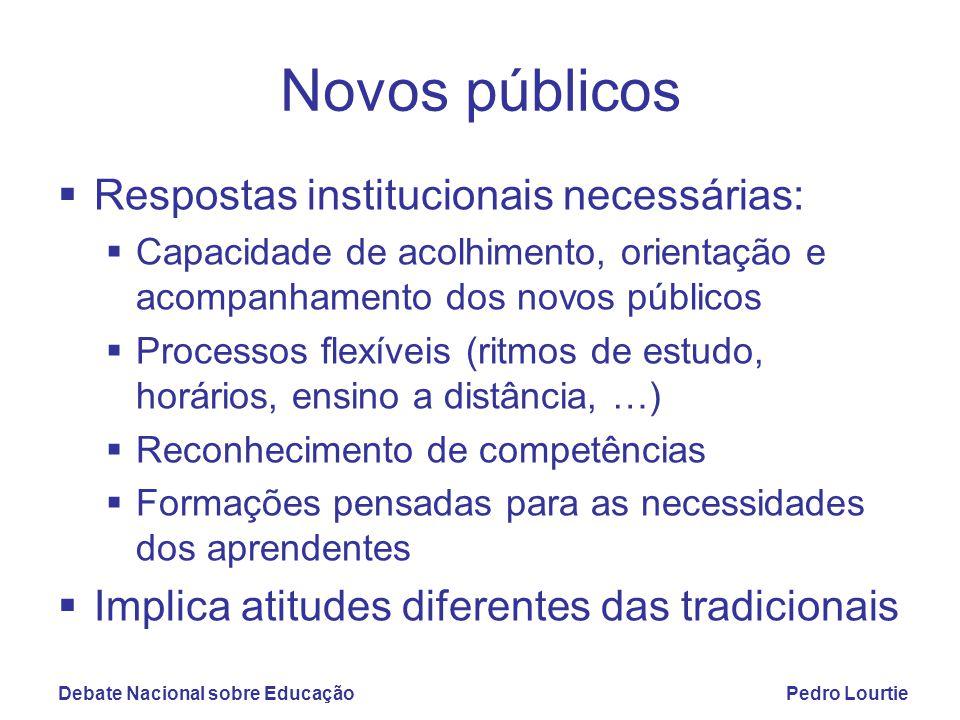 Debate Nacional sobre EducaçãoPedro Lourtie Novos públicos  Respostas institucionais necessárias:  Capacidade de acolhimento, orientação e acompanha