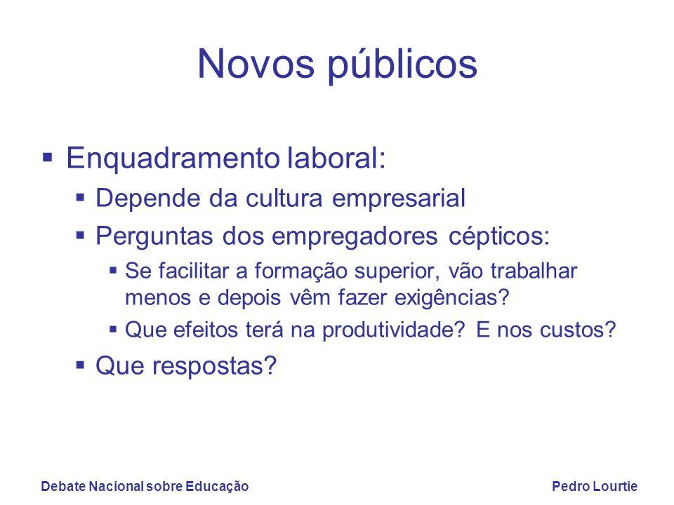 Debate Nacional sobre EducaçãoPedro Lourtie Novos públicos  Enquadramento laboral:  Depende da cultura empresarial  Perguntas dos empregadores cépt