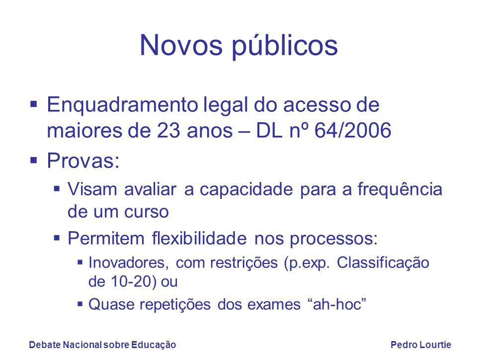 Debate Nacional sobre EducaçãoPedro Lourtie Novos públicos  Enquadramento legal do acesso de maiores de 23 anos – DL nº 64/2006  Provas:  Visam ava