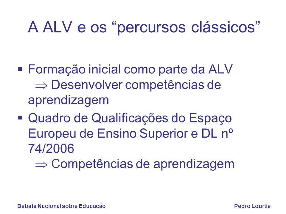"""Debate Nacional sobre EducaçãoPedro Lourtie A ALV e os """"percursos clássicos""""  Formação inicial como parte da ALV  Desenvolver competências de aprend"""