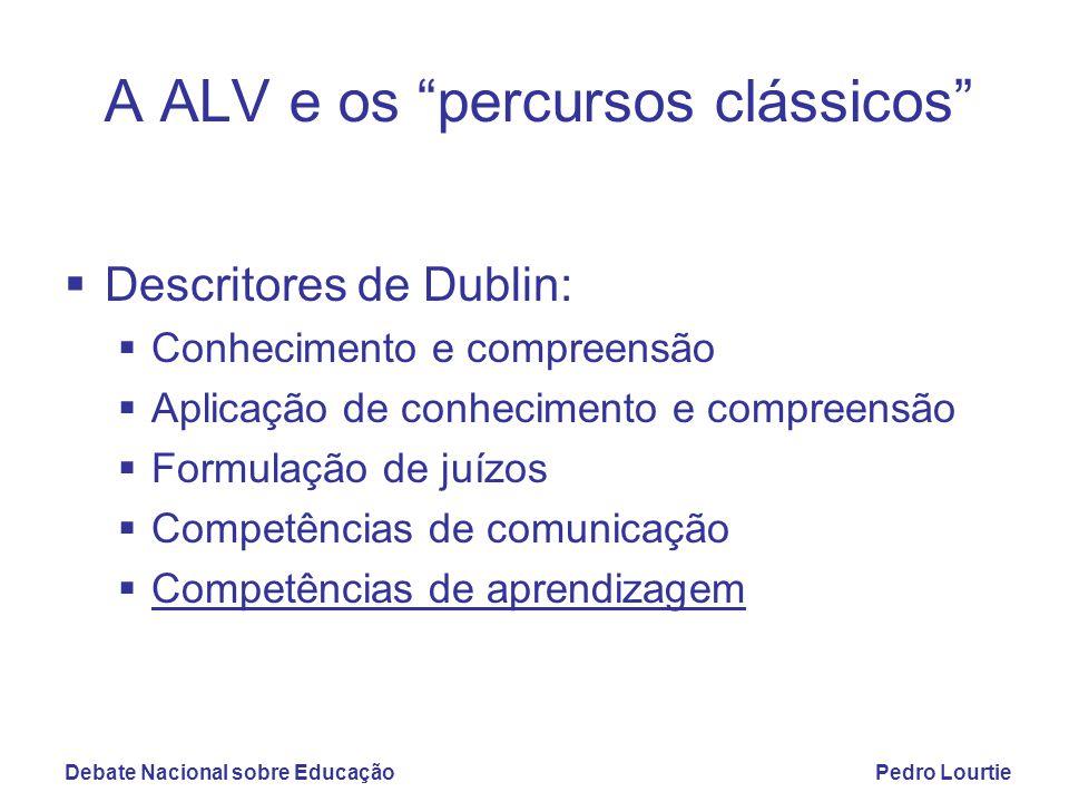 Debate Nacional sobre EducaçãoPedro Lourtie A ALV e os percursos clássicos  Descritores de Dublin:  Conhecimento e compreensão  Aplicação de conhecimento e compreensão  Formulação de juízos  Competências de comunicação  Competências de aprendizagem