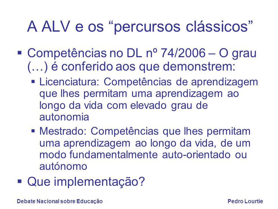 """Debate Nacional sobre EducaçãoPedro Lourtie A ALV e os """"percursos clássicos""""  Competências no DL nº 74/2006 – O grau (…) é conferido aos que demonstr"""