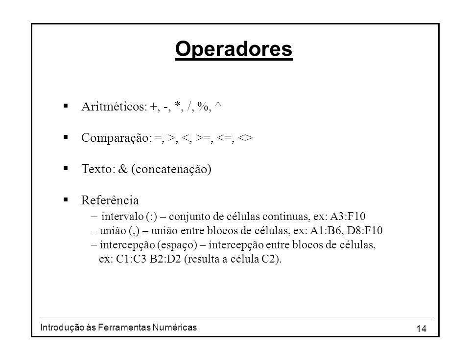 14 Introdução às Ferramentas Numéricas Operadores  Aritméticos: +, -, *, /, %, ^  Comparação: =, >, =,  Texto: & (concatenação)  Referência  intervalo (:) – conjunto de células continuas, ex: A3:F10  união (,) – união entre blocos de células, ex: A1:B6, D8:F10  intercepção (espaço) – intercepção entre blocos de células, ex: C1:C3 B2:D2 (resulta a célula C2).