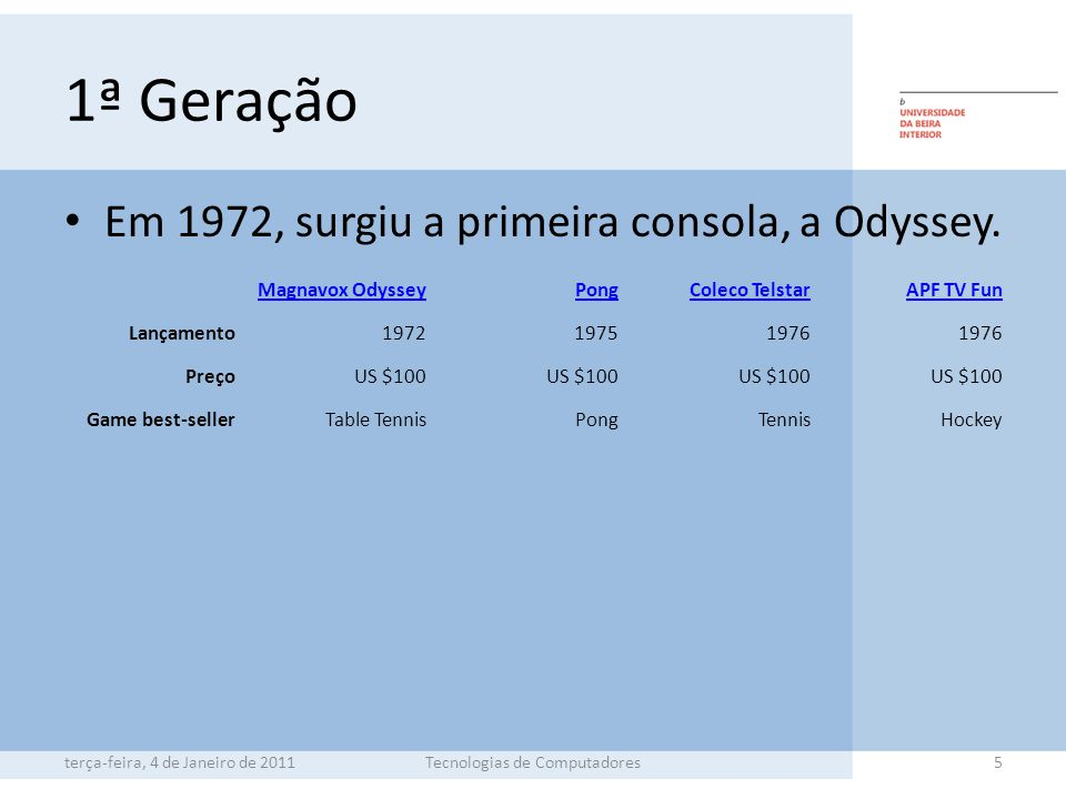 1ª Geração Em 1972, surgiu a primeira consola, a Odyssey.