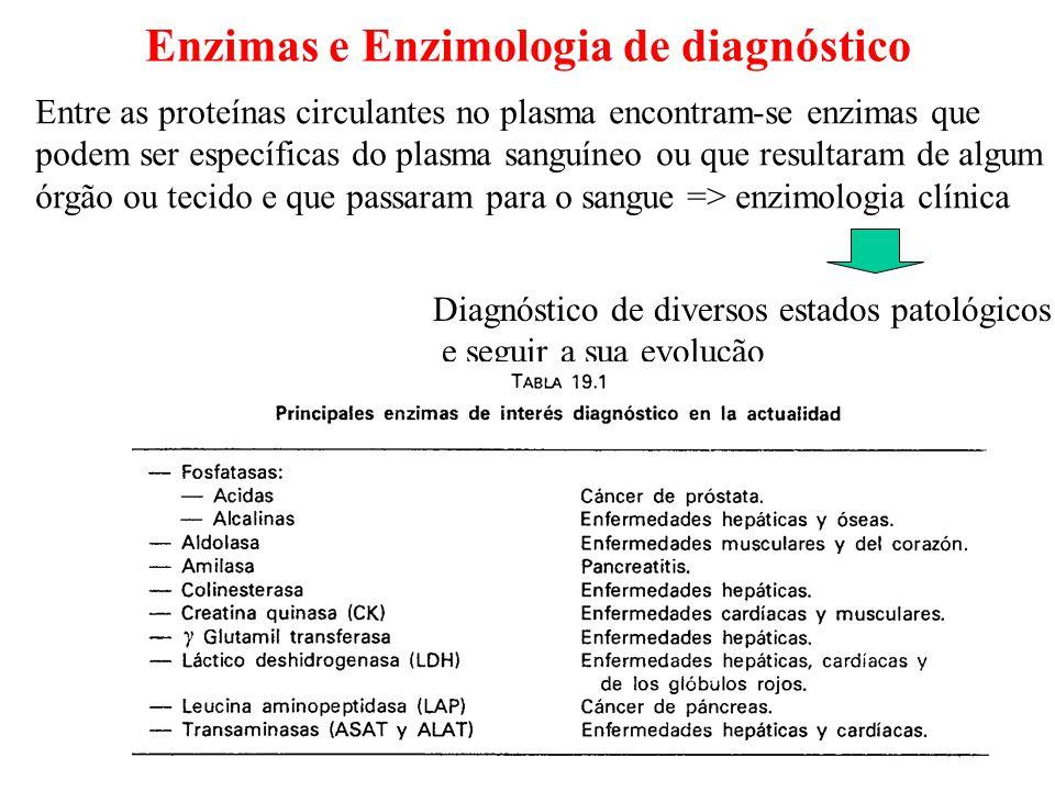 A determinação das várias actividades enzimáticas no plasma sanguíneo permite efectuar com maior exactidão um diagnóstico diferencial: - enfarte do miocárdio (CK; LDH;ASAT) CK