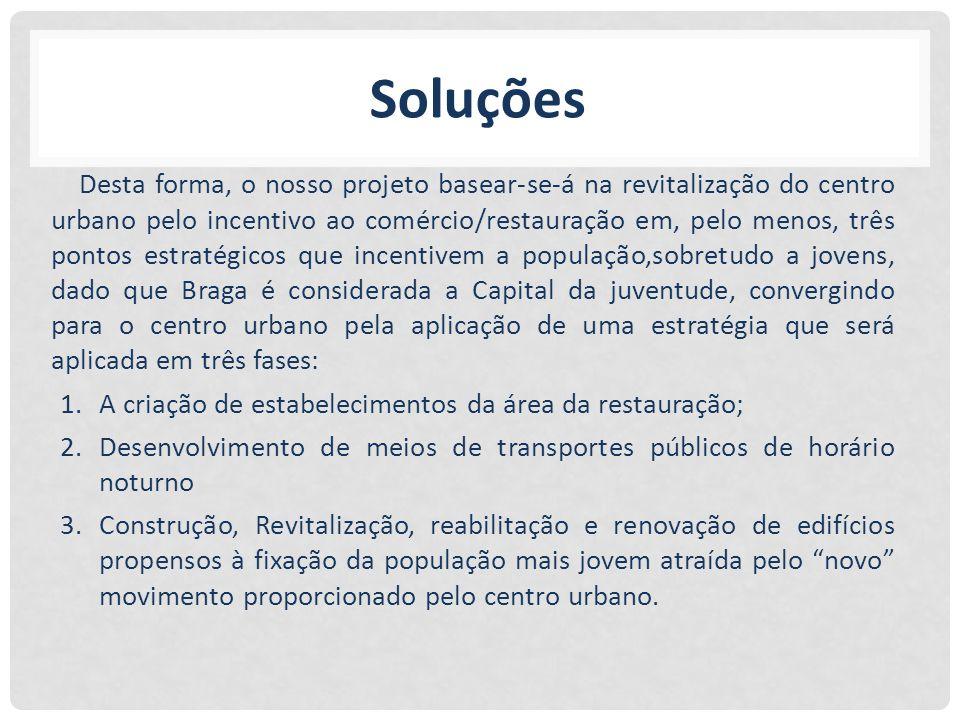 Soluções Desta forma, o nosso projeto basear-se-á na revitalização do centro urbano pelo incentivo ao comércio/restauração em, pelo menos, três pontos estratégicos que incentivem a população,sobretudo a jovens, dado que Braga é considerada a Capital da juventude, convergindo para o centro urbano pela aplicação de uma estratégia que será aplicada em três fases: 1.A criação de estabelecimentos da área da restauração; 2.Desenvolvimento de meios de transportes públicos de horário noturno 3.Construção, Revitalização, reabilitação e renovação de edifícios propensos à fixação da população mais jovem atraída pelo novo movimento proporcionado pelo centro urbano.