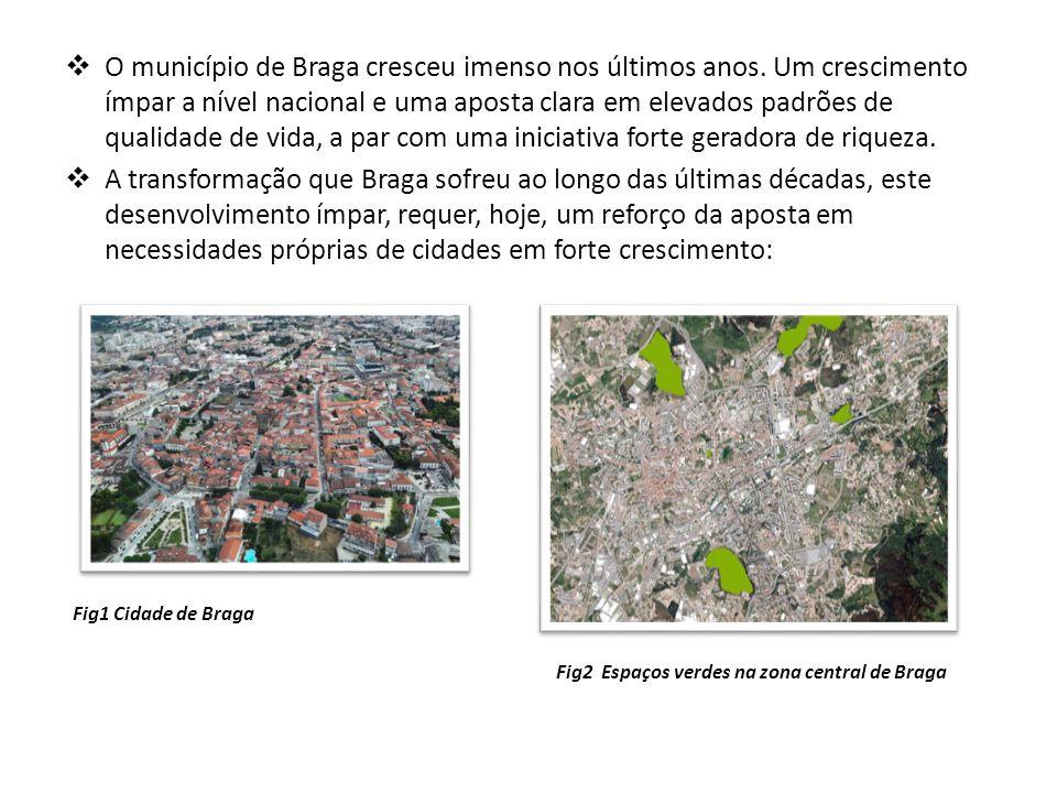  O município de Braga cresceu imenso nos últimos anos. Um crescimento ímpar a nível nacional e uma aposta clara em elevados padrões de qualidade de v