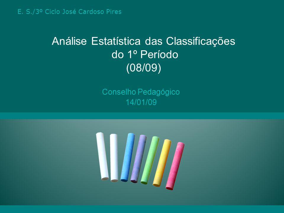 Conselho Pedagógico 14/01/09 Análise Estatística das Classificações do 1º Período (08/09) E.