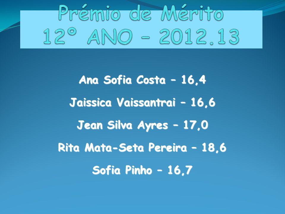 Mariana Saraiva – 16,4 Mihir Odhavji – 16,2 Ruben Beirão – 16,9