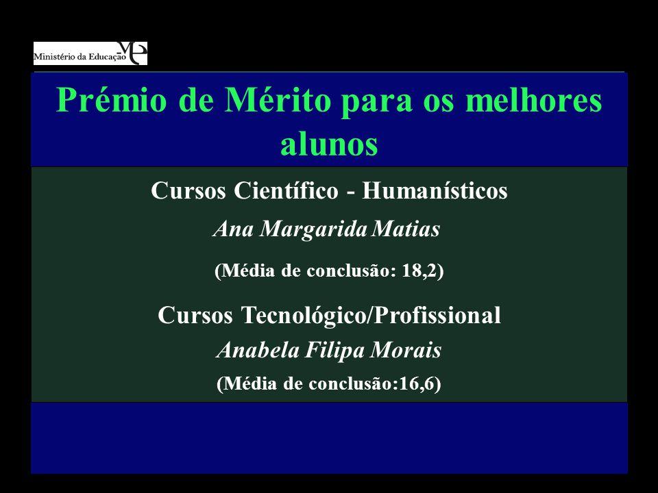 Cursos Científico -Humanísticos Ana Teresa Pedroso (Média de conclusão: 18,2) Cursos Tecnológico /Profissional Joaquim Oliveira (Média de conclusão:16