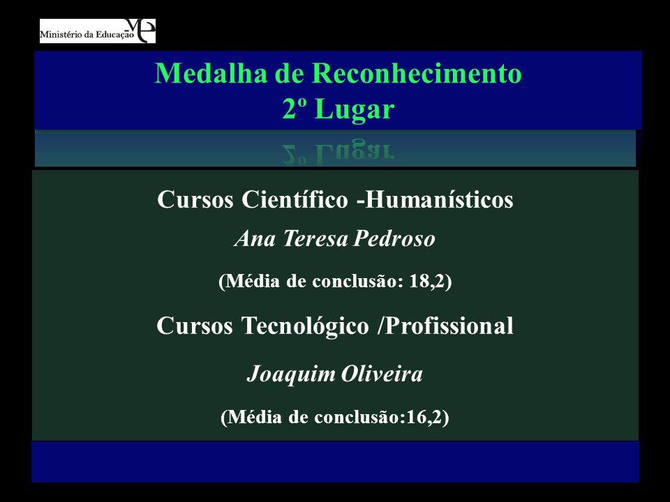 Cursos Científico -Humanísticos Ana Teresa Pedroso (Média de conclusão: 18,2) Cursos Tecnológico /Profissional Joaquim Oliveira (Média de conclusão:16,2)