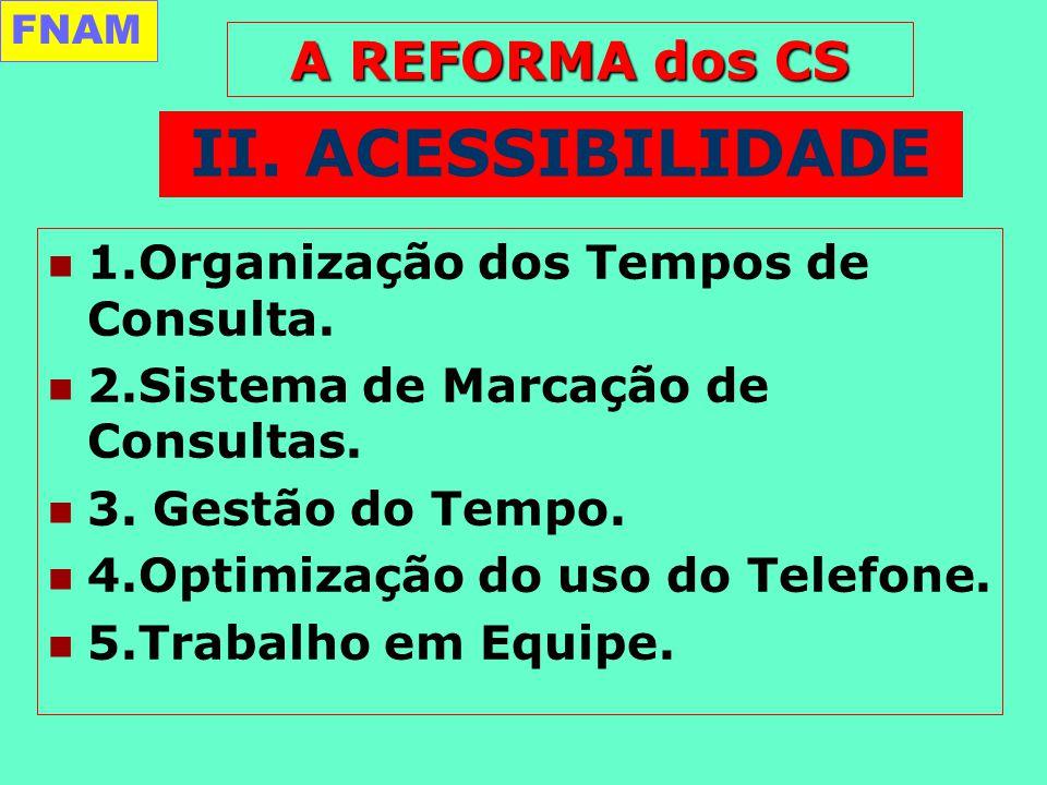 1.Organização dos Tempos de Consulta. 2.Sistema de Marcação de Consultas.