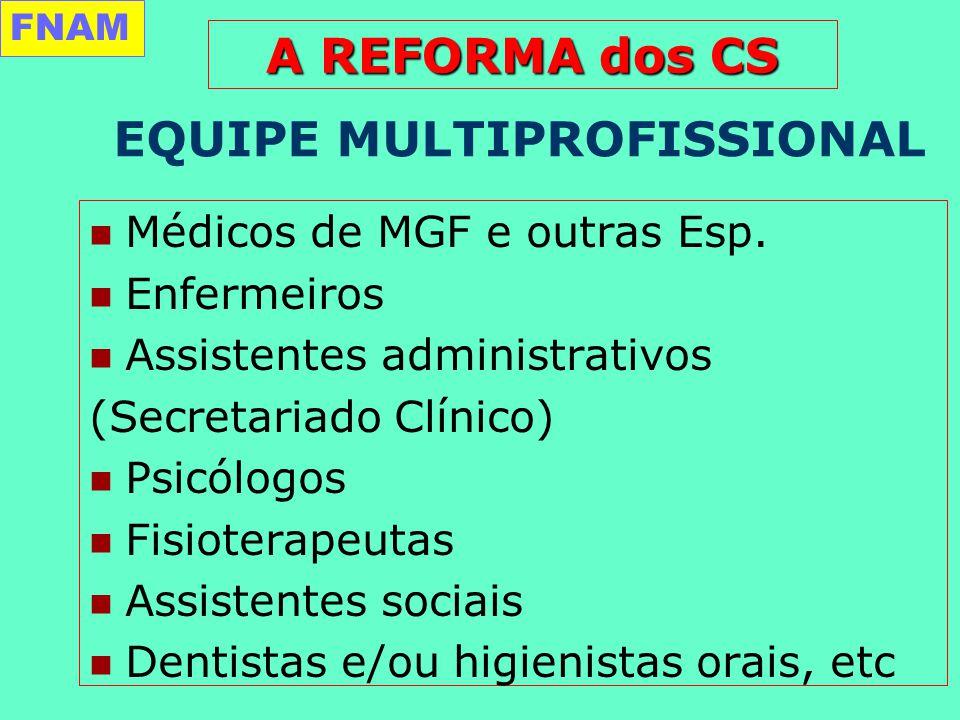 EQUIPE MULTIPROFISSIONAL Médicos de MGF e outras Esp.