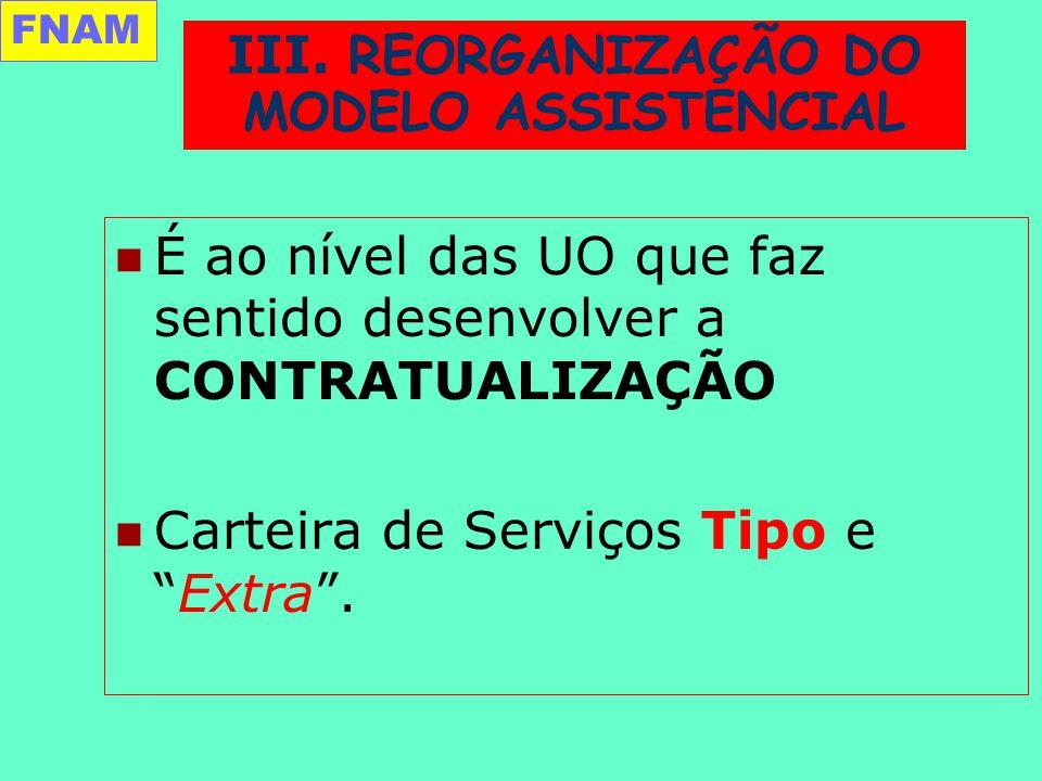 É ao nível das UO que faz sentido desenvolver a CONTRATUALIZAÇÃO Carteira de Serviços Tipo e Extra .